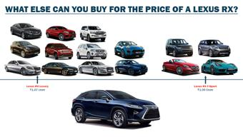 Lexus RX: What else can you buy?