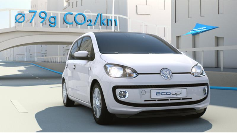 Volkswagens 'Think Blue. Factory campaign optimises CO2 emission and energy consumption at its Pune facility