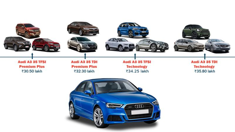 2017 Audi A3: What else can you buy?
