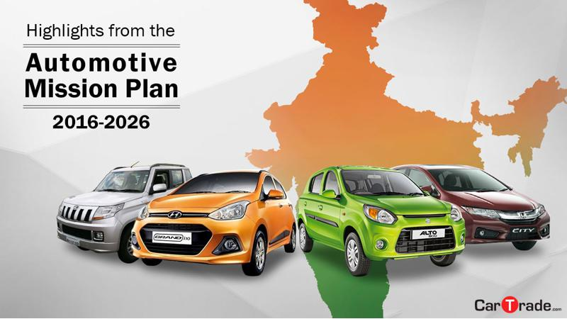 India Auto industry in the next decade: Mission 2026