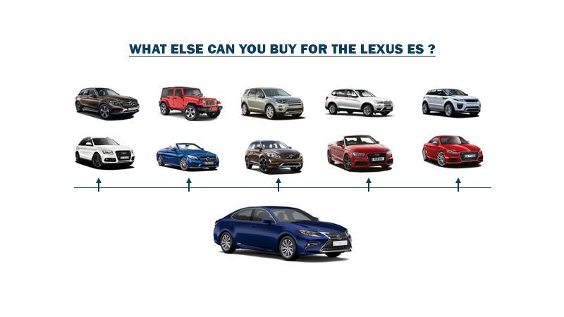 Lexus ES: What else can you buy?