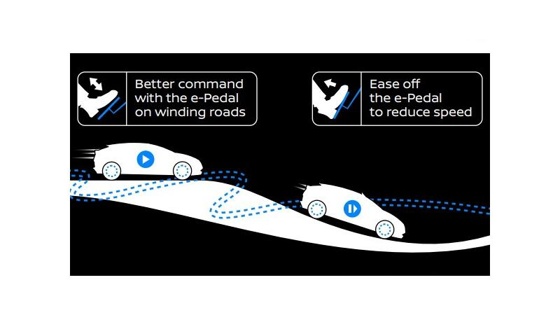 Nissan equips LEAF with new tech called 'e-Pedal'