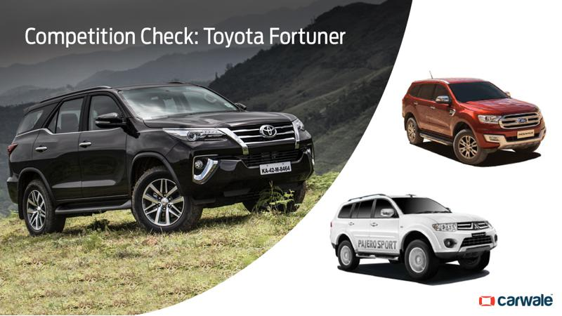 Competition check: New Toyota Fortuner