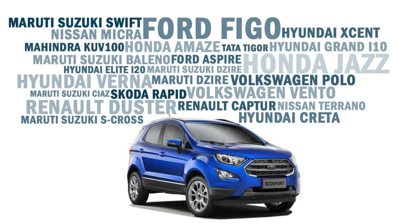 2017 Ford EcoSport What else can you buy