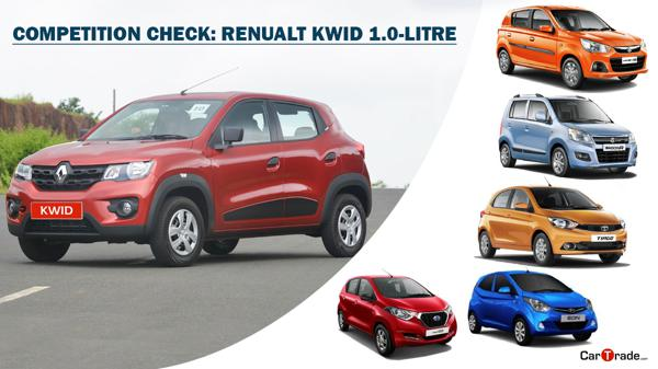 Renault Kwid Competition Check