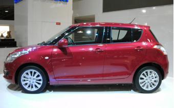 Maruti Suzuki Swift- Expert Review