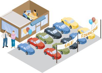 Dealership car finance