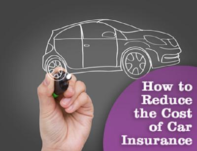 Lowering the cost of your teens car insurance