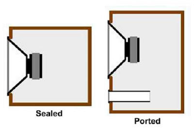 Ported vs sealed subwoofers