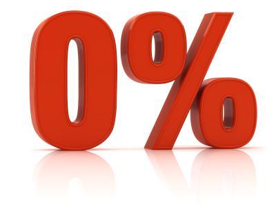 Zero Percent Interest Car Loans