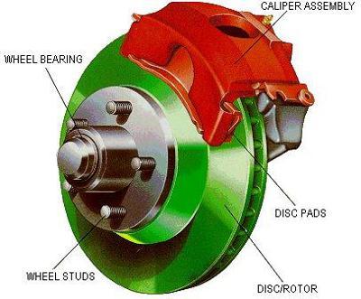 Disc Brake 3