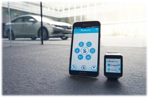 Hyundai Blue Link Operating System