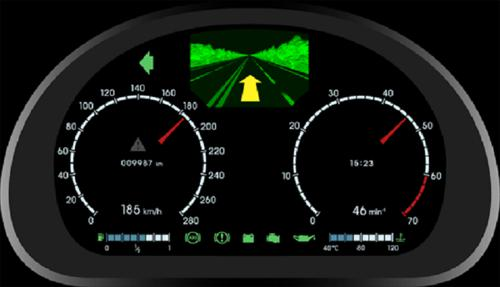 Digital instrument cluster in cars