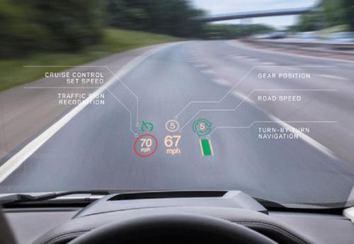 Holographic display technology