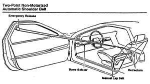 Passive Seat Belt
