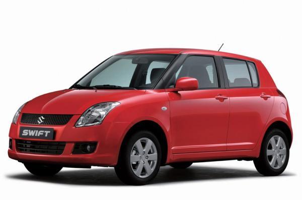 Maruti Suzuki Swift Vs Volkswagen Polo