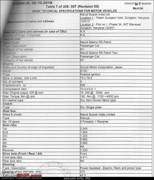 Maruti Suzuki Baleno RS spec sheet leaked